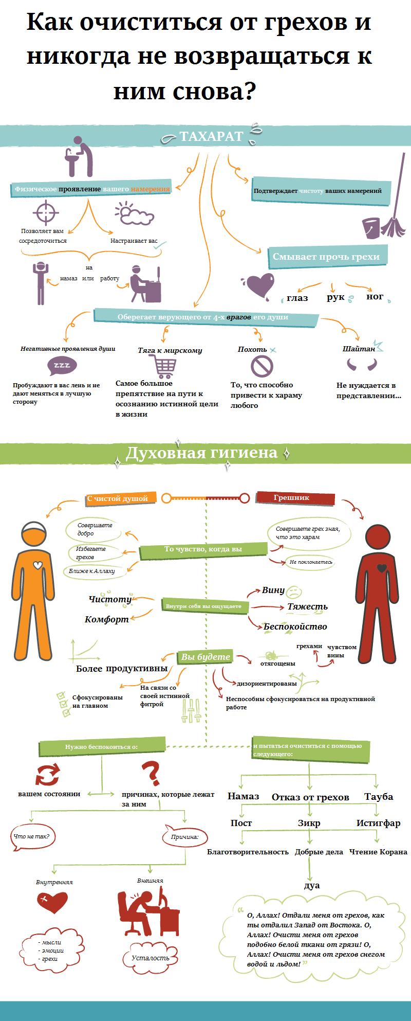 как очиститься от паразитов в организме