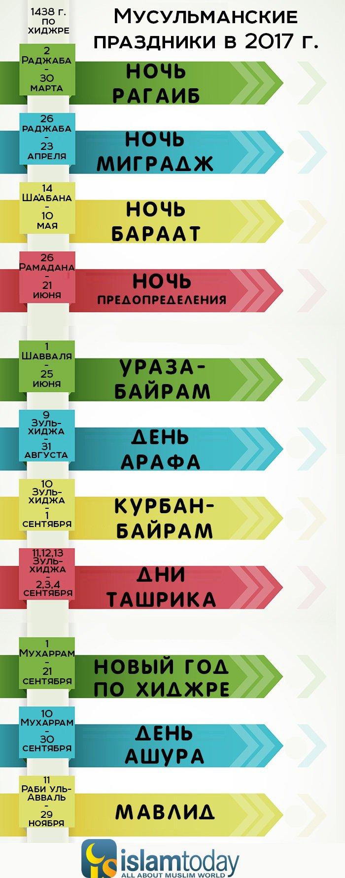Православный календарь с чтениями на каждый день читать