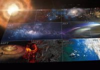 Сколько лет нашей Вселенной и как долго она будет существовать?