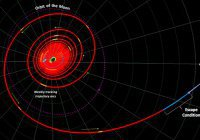 США изменят лунную орбиту