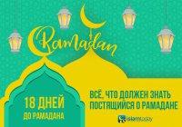Готовимся к Рамадану: краткий справочник постящегося