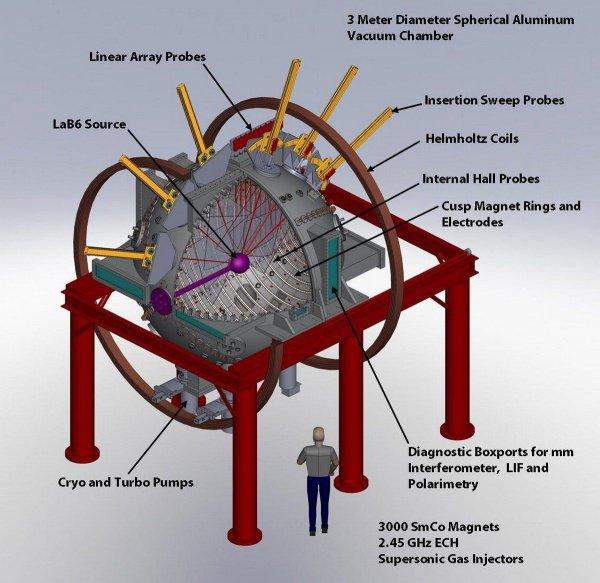 (Фото: UW Plasma Physics)