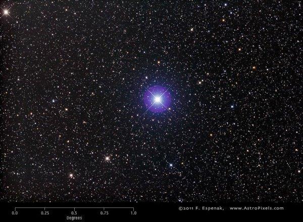 А вы знали, что самые яркие звезды на нашем небосводе носят арабские имена?