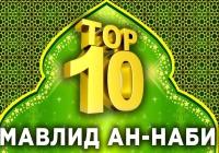 Топ-10 цитат мусульманских ученых о Мавлиде