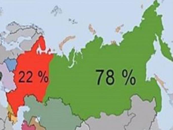 Азиатская и европейская части Российской Федерации в процентном соотношении