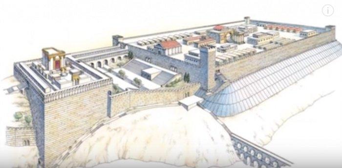 Реконструкция расположения римского форта и Второго Храма относительно друг друга