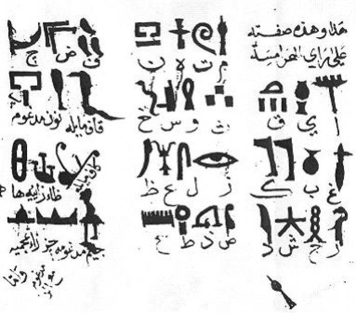 Пример работы арабского криптографа по имени Ибн Вахшия. Расшифровка египетского алфавита.