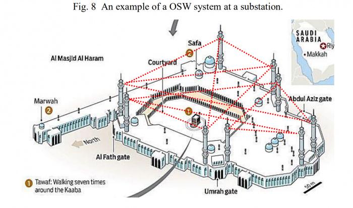 Схеам расположения защитных кабелей между минаретами Масжид аль-Харам.
