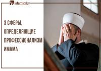 Вниманию имамов: на что должен обратить внимание религиозный деятель?