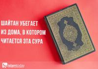 Сура Корана, которая защитит вас в Судный день
