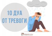 10 дуа для избавления от тревоги