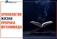 Хронология жизни пророка Мухаммада (мир ему)