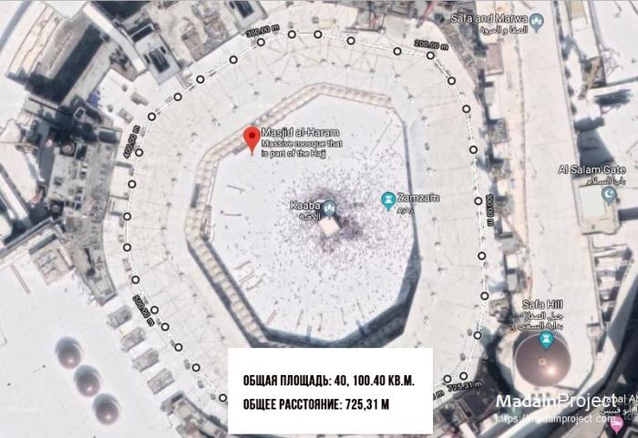 Интересный факт: какое расстояние проходят паломники, совершая обход Каабы?