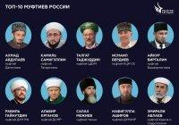 Камиль хазрат Самигуллин вошел в топ-10 муфтиев России