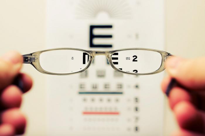 Перфорационные очки являются обычным маркетинговым ходом