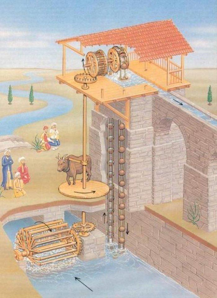 Причудливые идеи художника о методе 12-го века увеличения гидроэнергетического поезда на 1,0 бычьей мощности, для водяного ковшового элеватора для водоснабжения