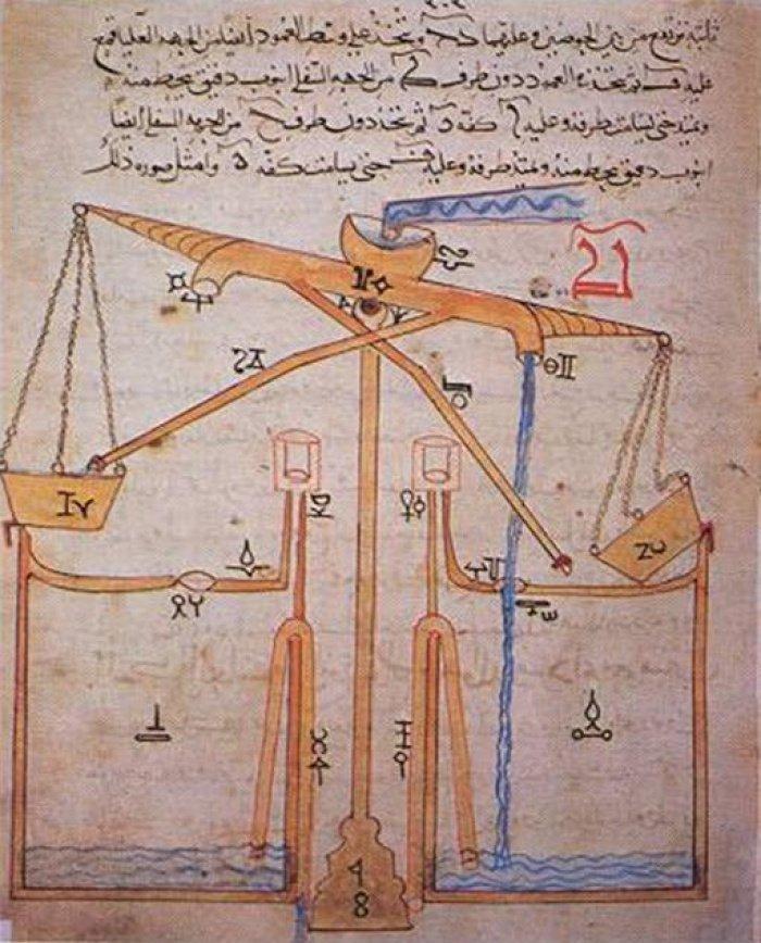 Гидропневматическая водоподъемная машина в книге Аль-Джазари о механических устройствах