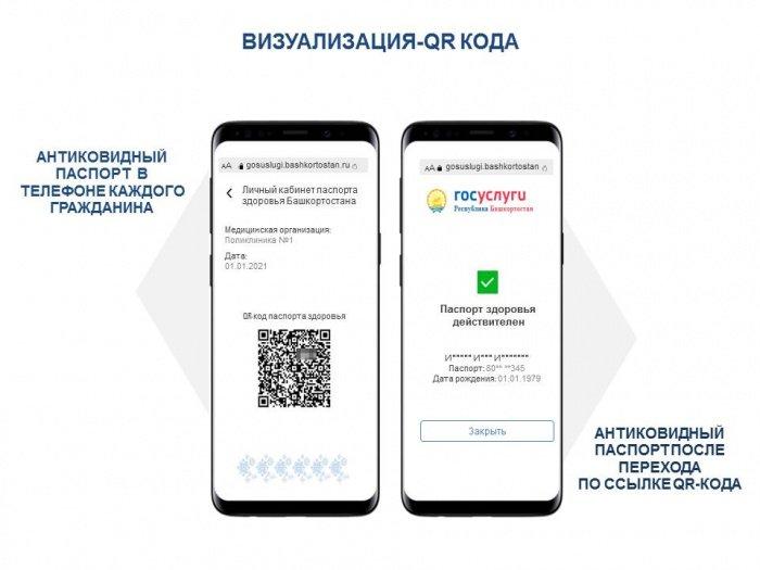 Минздрав Башкортостана пояснил цель проекта антиковидного паспорта.