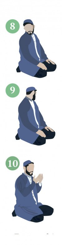 Учимся совершать намаз: порядок совершения вечернего намаза (ФОТО)