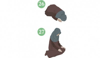 Учимся совершать намаз: 4 ракаата фарда полуденного намаза, совершаемого женщинами (ФОТО)
