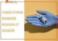 Что исламская медицина говорит о пандемии коронавируса?