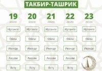 Такбир-Ташрик: слушаем и учимся произносить вместе!