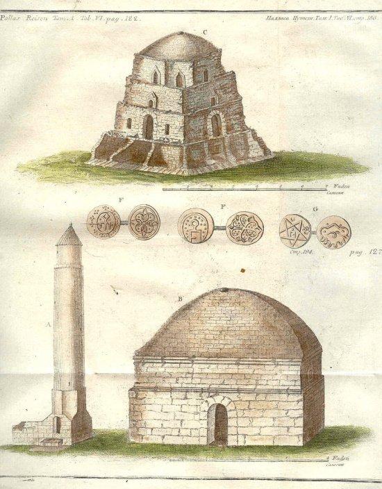 Черная палата, Болшой минарет и Ханская усыпальница на рисунке П.С. Палласа. 1768г.