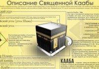 Удивительная Кааба