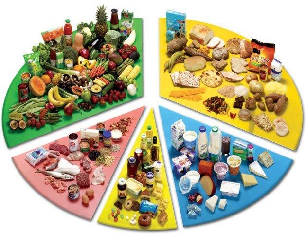 Важно! Сравнительная таблица дозволенного и запрещенного к употреблению в пищу