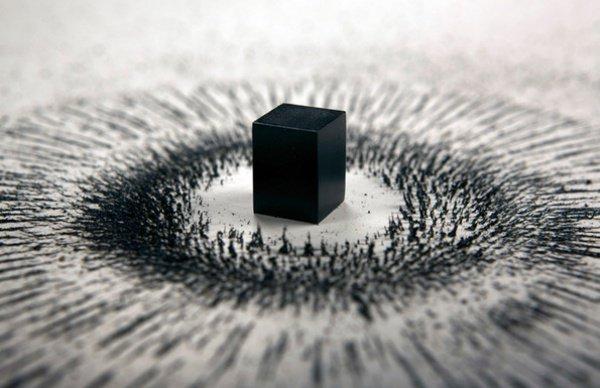 Суть и главные принципы Ислама