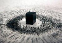 Суть Ислама