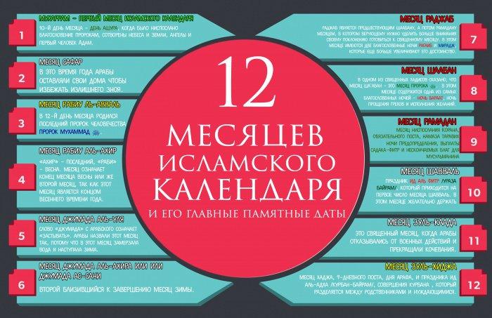 12 месяцев мусульманского календаря