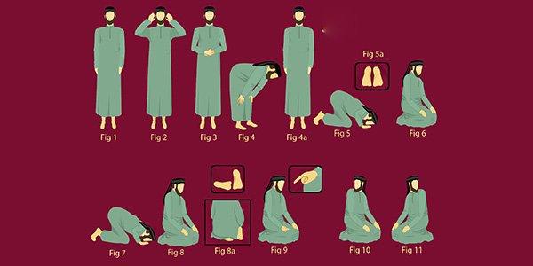 Соблюдайте эти 12 пунктов и ваш намаз будет совершенен!