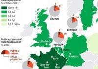 Малоизвестные факты об исламе в Европе