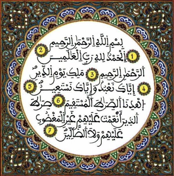 Сура, в которой выражена вся суть ислама