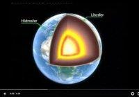 O 7 слоях Земли сказано в Священном Коране