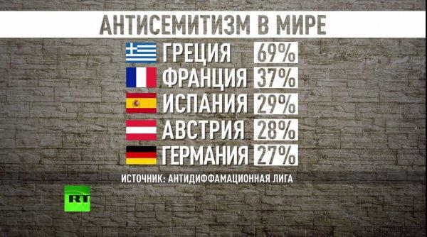 Источник: Russia Today