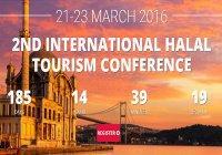 Выставка халяль-туризма состоится в Стамбуле в марте