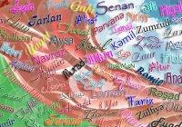 Современные азербайджанские имена