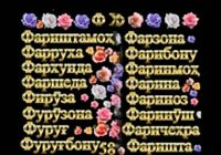 Современные таджикские имена