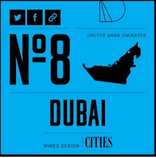 Мекка и Дубай вошли в число восьми