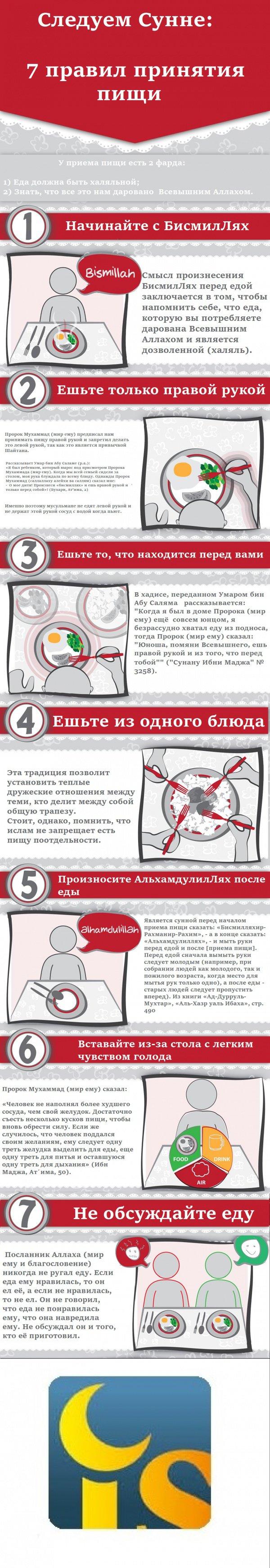 7 правил принятия пищи