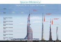 Самый высокий в мире небоскреб появится в Ираке (6 ФОТО)