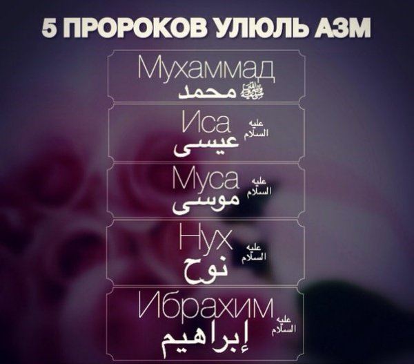 Кто такие пророки Улюль-Азм, и почему они получили такое название?