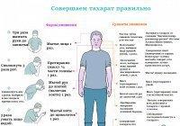 Совершаем тахарат правильно (инфографика)