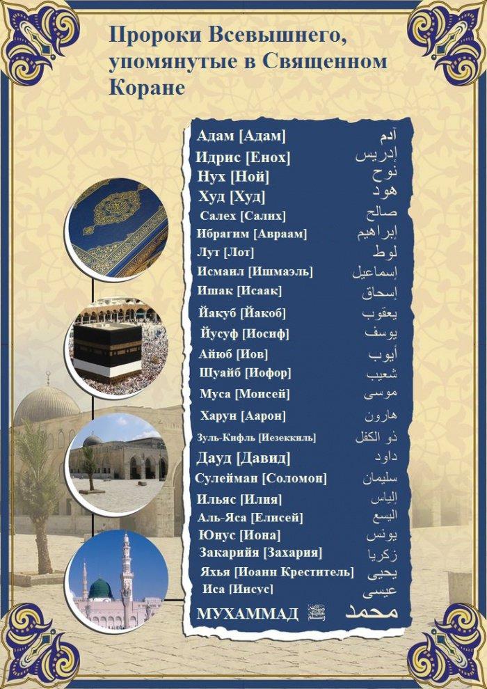 ИНФОГРАФИКА: 25 пророков, упомянутых в Священном Коране