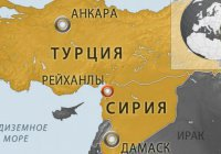 Перспективы Турции и России в свете текущих событий в Сирии