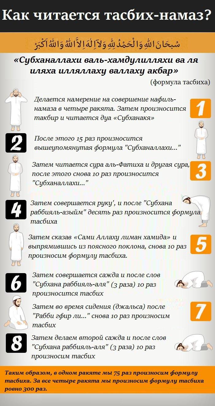 ИНФОГРАФИКА: Намаз, стирающий сразу 10 видов грехов