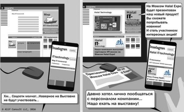 Мотивация на халяль: Moscow Halal Expo анонсировала серию мотиваторов для халяльного бизнеса