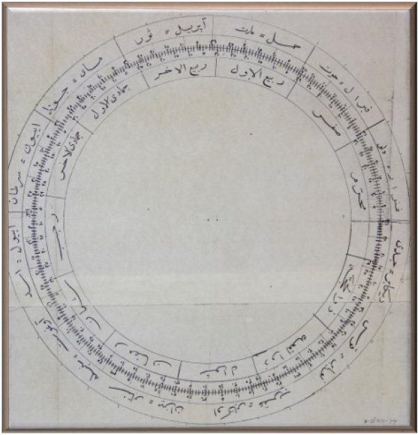 Составление мусульманских календарей